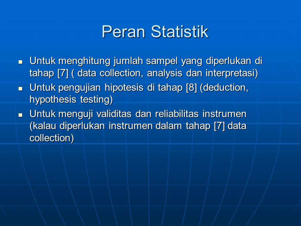 Peran Statistik Untuk menghitung jumlah sampel yang diperlukan di tahap [7] ( data collection, analysis dan interpretasi)
